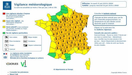 Episode exceptionnel de canicule:  Point de situation au 25 juin 2019